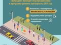 """Голосование за ремонт и строительство тротуаров вдоль дорог идет на портале """"Добродел"""""""