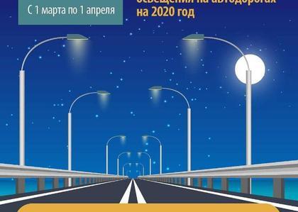 """На портале """"Добродел"""" проходит голосование по строительству линий наружного освещения на дорогах"""